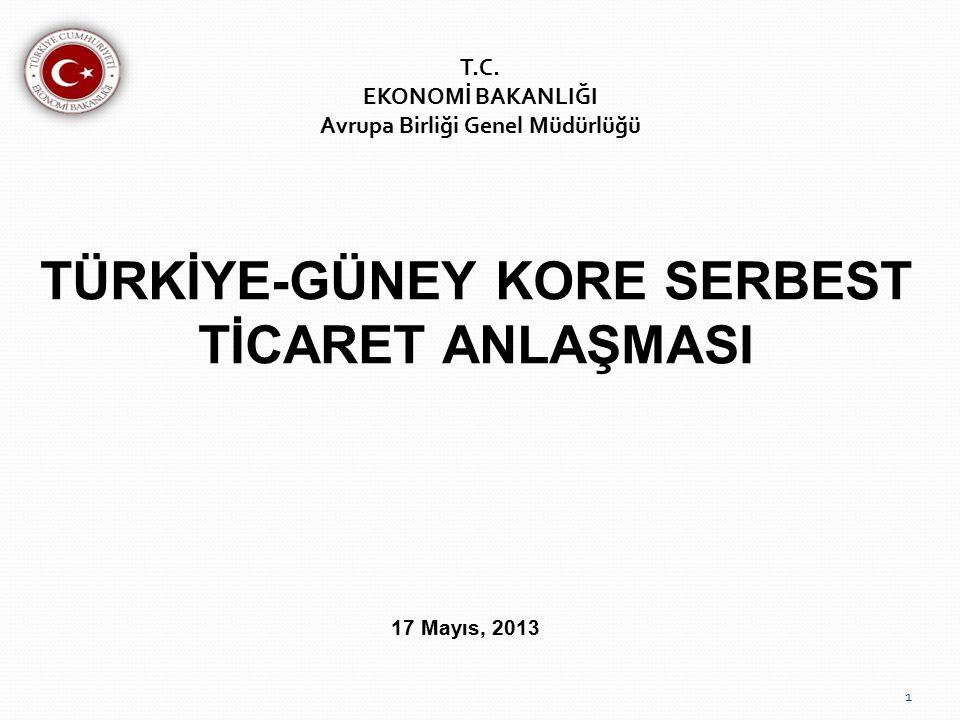 1 TÜRKİYE-GÜNEY KORE SERBEST TİCARET ANLAŞMASI 17 Mayıs, 2013 T.C.
