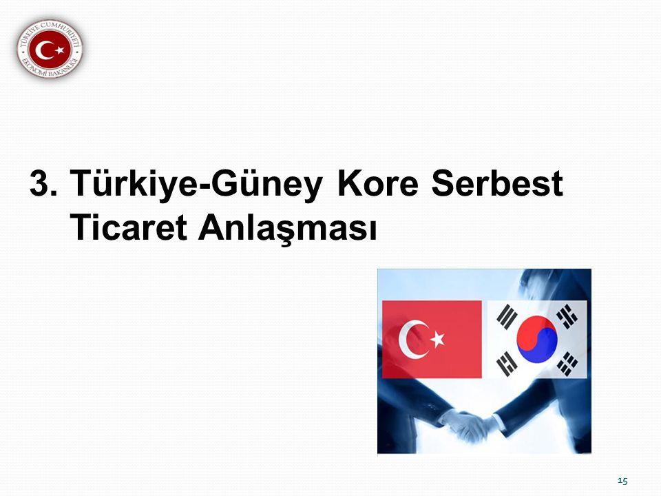 15 3. Türkiye-Güney Kore Serbest Ticaret Anlaşması
