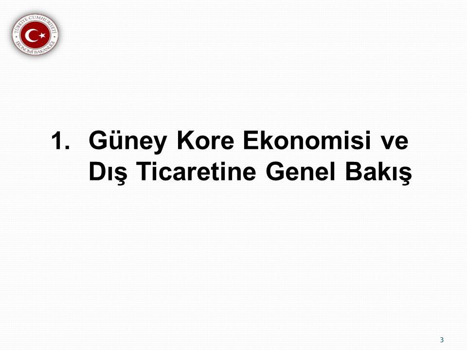 3 3 1. Güney Kore Ekonomisi ve Dış Ticaretine Genel Bakış