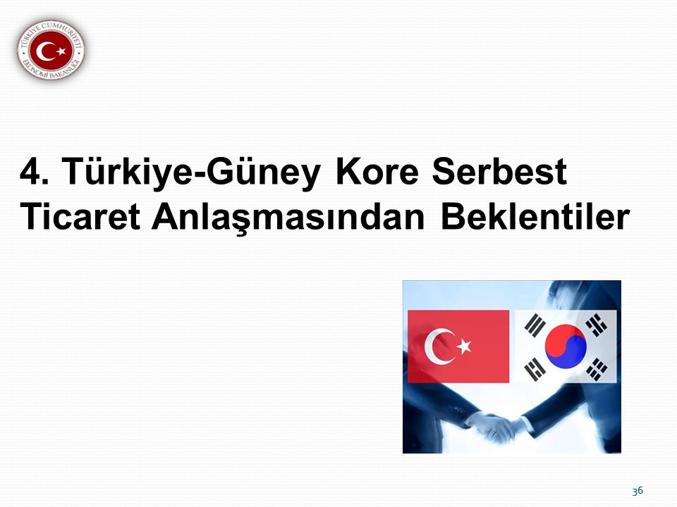 36 4. Türkiye-Güney Kore Serbest Ticaret Anlaşmasından Beklentiler