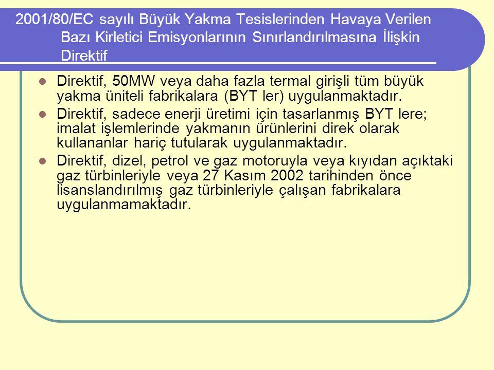 2001/80/EC sayılı Büyük Yakma Tesislerinden Havaya Verilen Bazı Kirletici Emisyonlarının Sınırlandırılmasına İlişkin Direktif Direktif, 50MW veya daha