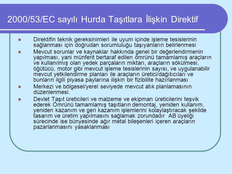 2000/53/EC sayılı Hurda Taşıtlara İlişkin Direktif Direktifin teknik gereksinimleri ile uyum içinde işleme tesislerinin sağlanması için doğrudan sorum