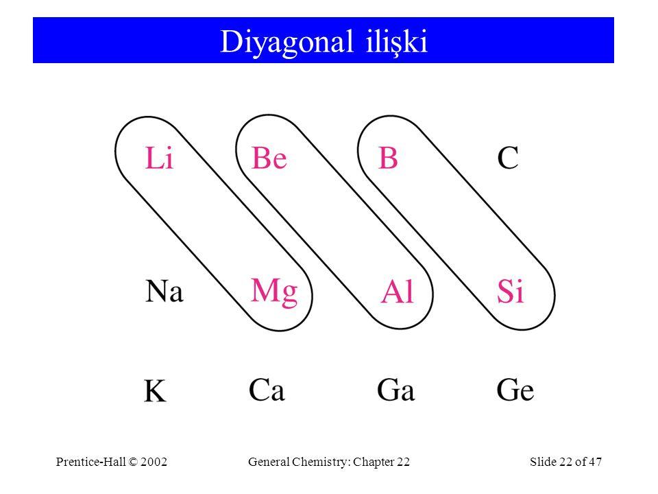 Prentice-Hall © 2002General Chemistry: Chapter 22Slide 22 of 47 Diyagonal ilişki