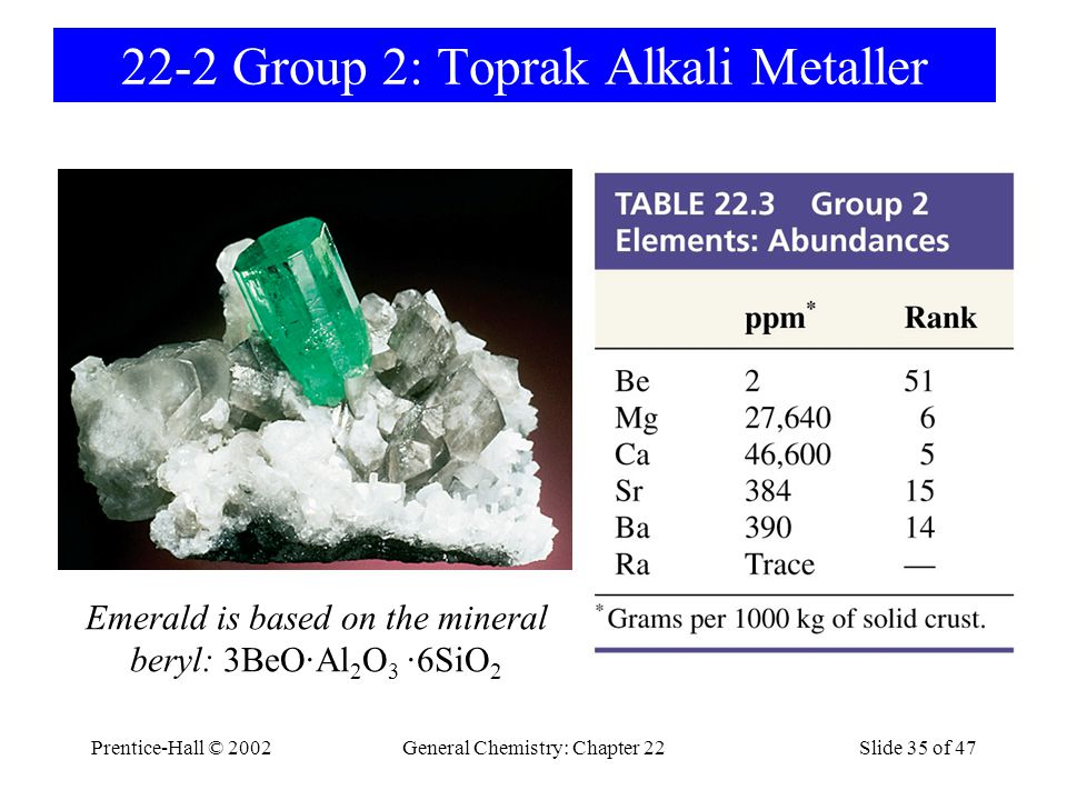 Prentice-Hall © 2002General Chemistry: Chapter 22Slide 35 of 47 22-2 Group 2: Toprak Alkali Metaller Emerald is based on the mineral beryl: 3BeO·Al 2