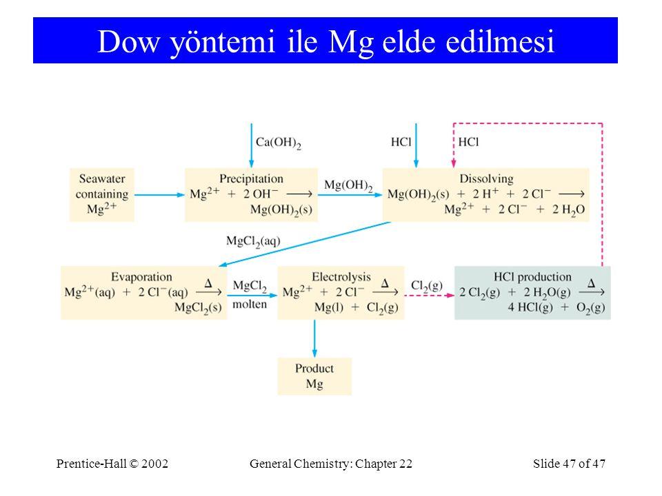 Prentice-Hall © 2002General Chemistry: Chapter 22Slide 47 of 47 Dow yöntemi ile Mg elde edilmesi