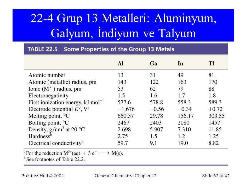 Prentice-Hall © 2002General Chemistry: Chapter 22Slide 62 of 47 22-4 Grup 13 Metalleri: Aluminyum, Galyum, İndiyum ve Talyum
