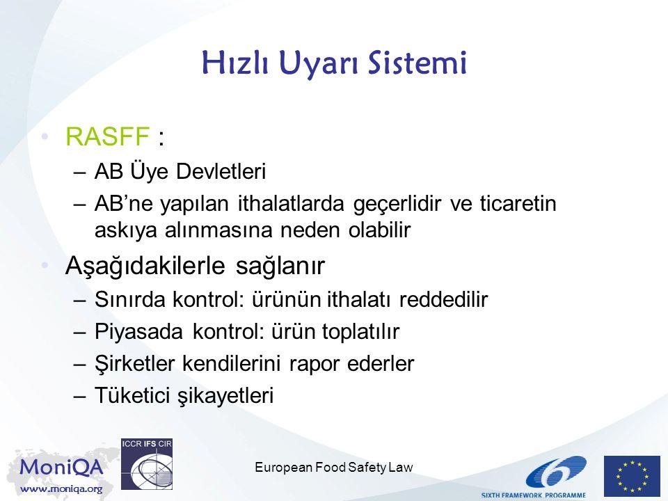 MoniQA www.moniqa.org European Food Safety Law Hızlı Uyarı Sistemi RASFF : –AB Üye Devletleri –AB'ne yapılan ithalatlarda geçerlidir ve ticaretin askı