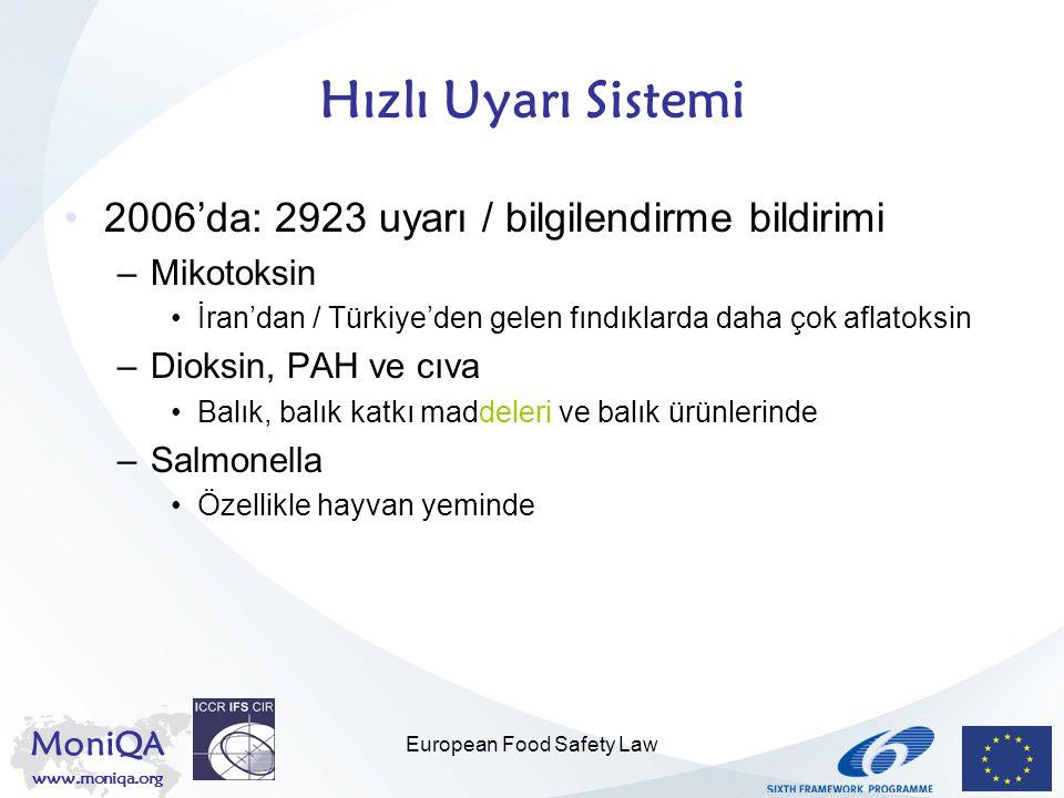 MoniQA www.moniqa.org European Food Safety Law Hızlı Uyarı Sistemi 2006'da: 2923 uyarı / bilgilendirme bildirimi –Mikotoksin İran'dan / Türkiye'den ge