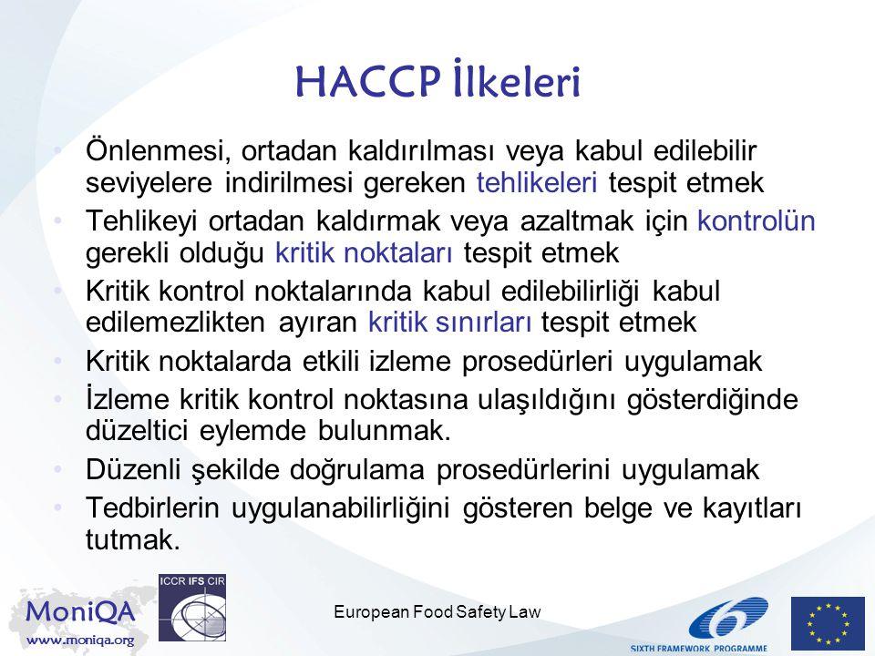MoniQA www.moniqa.org European Food Safety Law HACCP İlkeleri Önlenmesi, ortadan kaldırılması veya kabul edilebilir seviyelere indirilmesi gereken teh