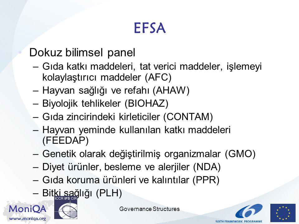 MoniQA www.moniqa.org Governance Structures EFSA Dokuz bilimsel panel –Gıda katkı maddeleri, tat verici maddeler, işlemeyi kolaylaştırıcı maddeler (AF
