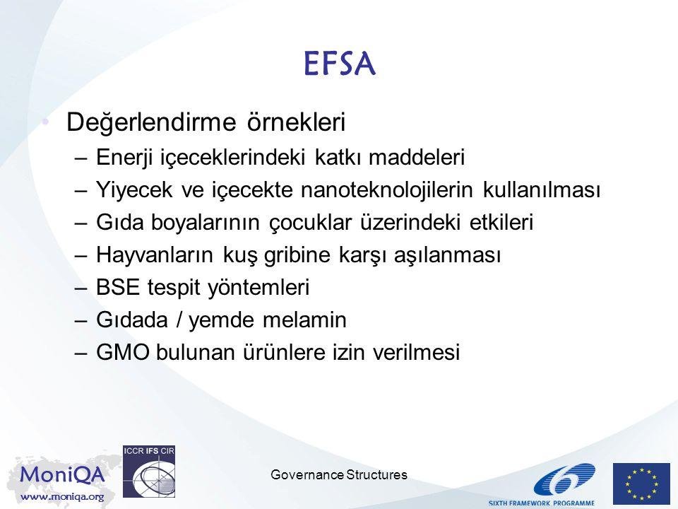 MoniQA www.moniqa.org Governance Structures EFSA Değerlendirme örnekleri –Enerji içeceklerindeki katkı maddeleri –Yiyecek ve içecekte nanoteknolojiler