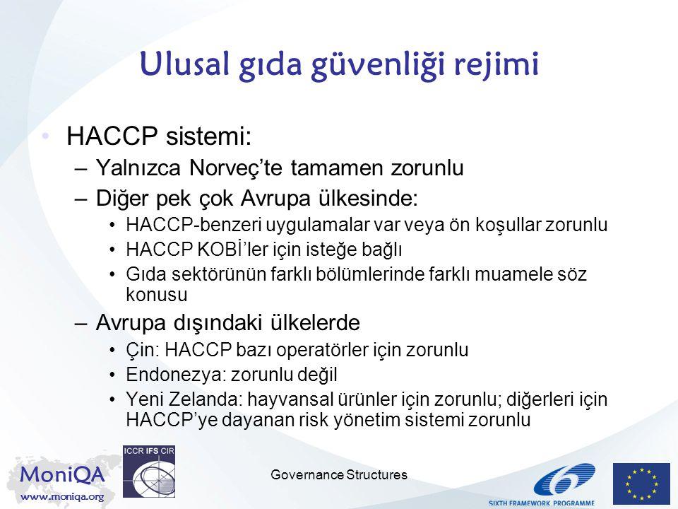 MoniQA www.moniqa.org Governance Structures Ulusal gıda güvenliği rejimi HACCP sistemi: –Yalnızca Norveç'te tamamen zorunlu –Diğer pek çok Avrupa ülke