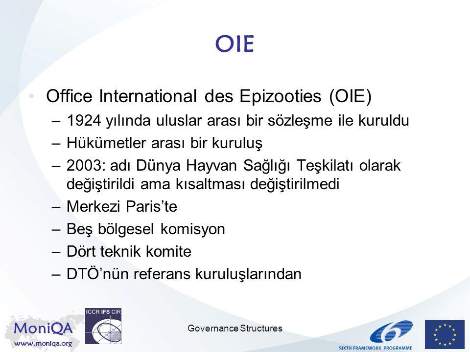 MoniQA www.moniqa.org Governance Structures OIE Office International des Epizooties (OIE) –1924 yılında uluslar arası bir sözleşme ile kuruldu –Hüküme