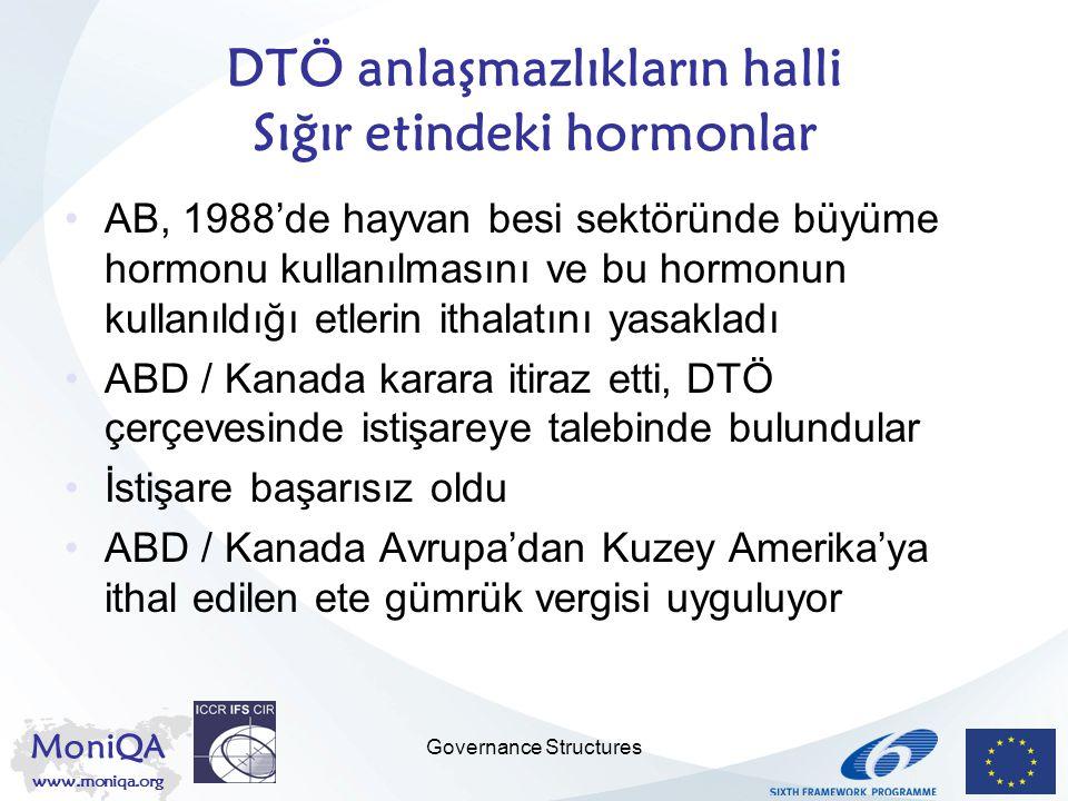 MoniQA www.moniqa.org Governance Structures DTÖ anlaşmazlıkların halli Sığır etindeki hormonlar AB, 1988'de hayvan besi sektöründe büyüme hormonu kull
