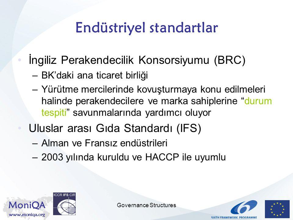 MoniQA www.moniqa.org Governance Structures Endüstriyel standartlar İngiliz Perakendecilik Konsorsiyumu (BRC) –BK'daki ana ticaret birliği –Yürütme me
