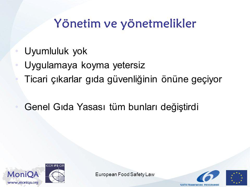 MoniQA www.moniqa.org European Food Safety Law Yönetim ve yönetmelikler Uyumluluk yok Uygulamaya koyma yetersiz Ticari çıkarlar gıda güvenliğinin önün