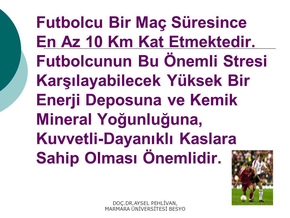 Futbolcu Bir Maç Süresince En Az 10 Km Kat Etmektedir.