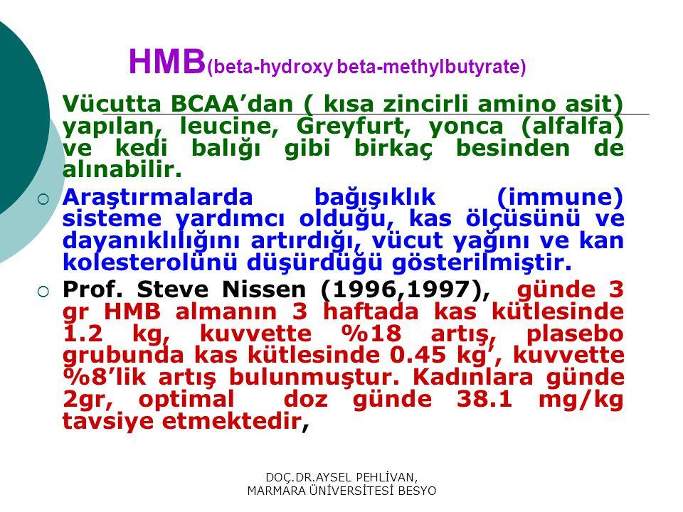 DOÇ.DR.AYSEL PEHLİVAN, MARMARA ÜNİVERSİTESİ BESYO HMB (beta-hydroxy beta-methylbutyrate)  Vücutta BCAA'dan ( kısa zincirli amino asit) yapılan, leucine, Greyfurt, yonca (alfalfa) ve kedi balığı gibi birkaç besinden de alınabilir.