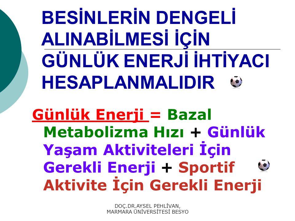 DOÇ.DR.AYSEL PEHLİVAN, MARMARA ÜNİVERSİTESİ BESYO BESİNLERİN DENGELİ ALINABİLMESİ İÇİN GÜNLÜK ENERJİ İHTİYACI HESAPLANMALIDIR Günlük Enerji = Bazal Metabolizma Hızı + Günlük Yaşam Aktiviteleri İçin Gerekli Enerji + Sportif Aktivite İçin Gerekli Enerji