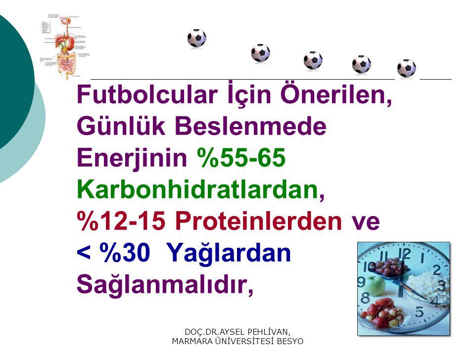 DOÇ.DR.AYSEL PEHLİVAN, MARMARA ÜNİVERSİTESİ BESYO Futbolcular İçin Önerilen, Günlük Beslenmede Enerjinin %55-65 Karbonhidratlardan, %12-15 Proteinlerden ve < %30 Yağlardan Sağlanmalıdır,