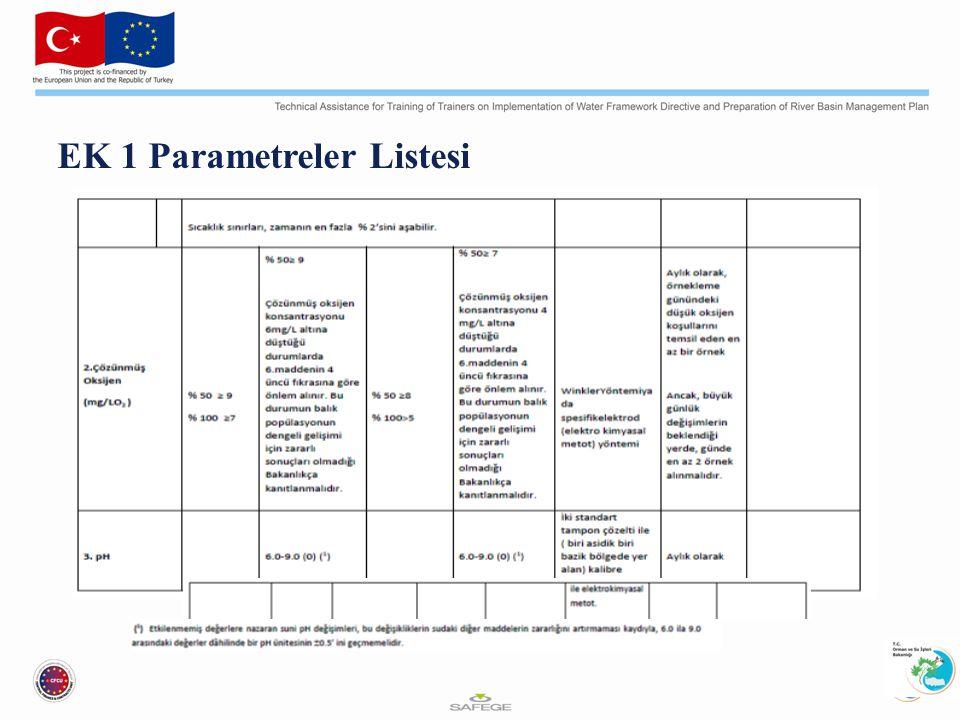 EK 1 Parametreler Listesi