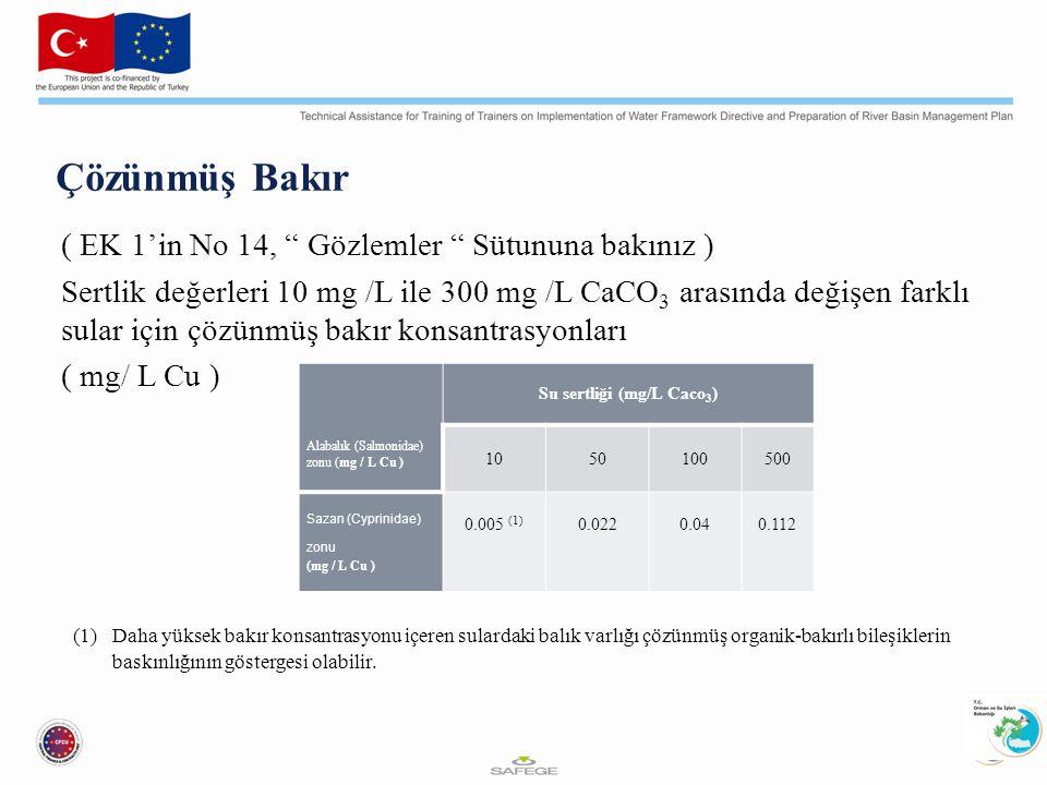 Çözünmüş Bakır ( EK 1'in No 14, Gözlemler Sütununa bakınız ) Sertlik değerleri 10 mg /L ile 300 mg /L CaCO 3 arasında değişen farklı sular için çözünmüş bakır konsantrasyonları ( mg/ L Cu ) Alabalık (Salmonidae) zonu (mg / L Cu ) Su sertliği (mg/L Caco 3 ) 1050 100500 Sazan (Cyprinidae) zonu (mg / L Cu ) 0.005 (1) 0.022 0.04 0.112 (1)Daha yüksek bakır konsantrasyonu içeren sulardaki balık varlığı çözünmüş organik-bakırlı bileşiklerin baskınlığının göstergesi olabilir.
