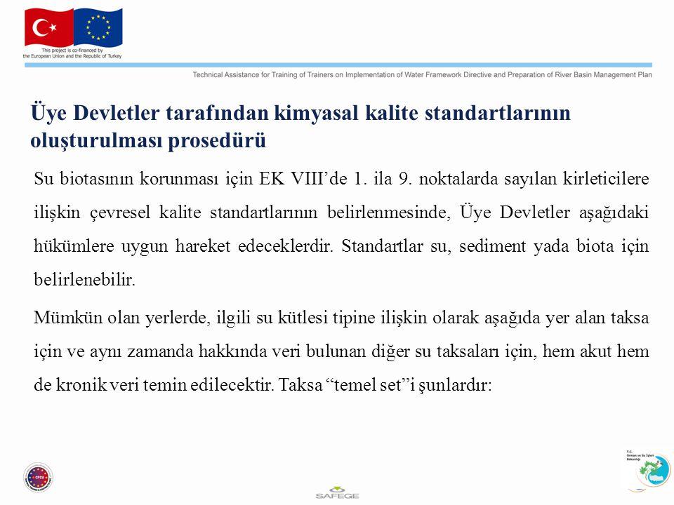 Üye Devletler tarafından kimyasal kalite standartlarının oluşturulması prosedürü Su biotasının korunması için EK VIII'de 1.