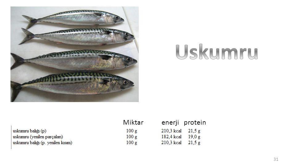 Somon S om balığı olarak da bilinir.