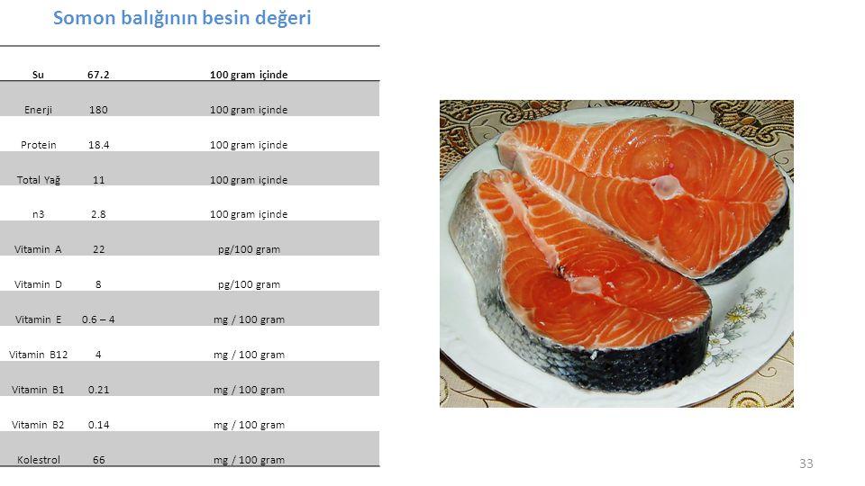 Tonbalığı Orkinos Tuna Balığı * B alıkçılık açısından tüm ton balıklarının beslenmemizde önemli bir yeri olmasının yanında ton balıkları konserve balık üretiminde kullanılan balık türlerinin en başında yer almaktadır.