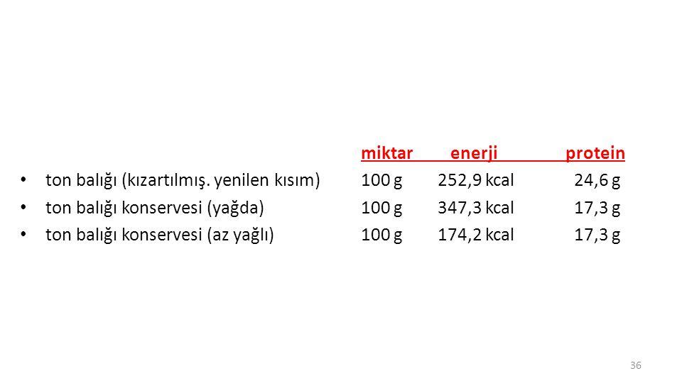 miktar enerjiprotein ton balığı (kızartılmış.
