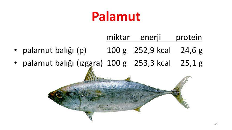 İstavrit Oldukça lezzetli ve çokça pullu bir balıktır.