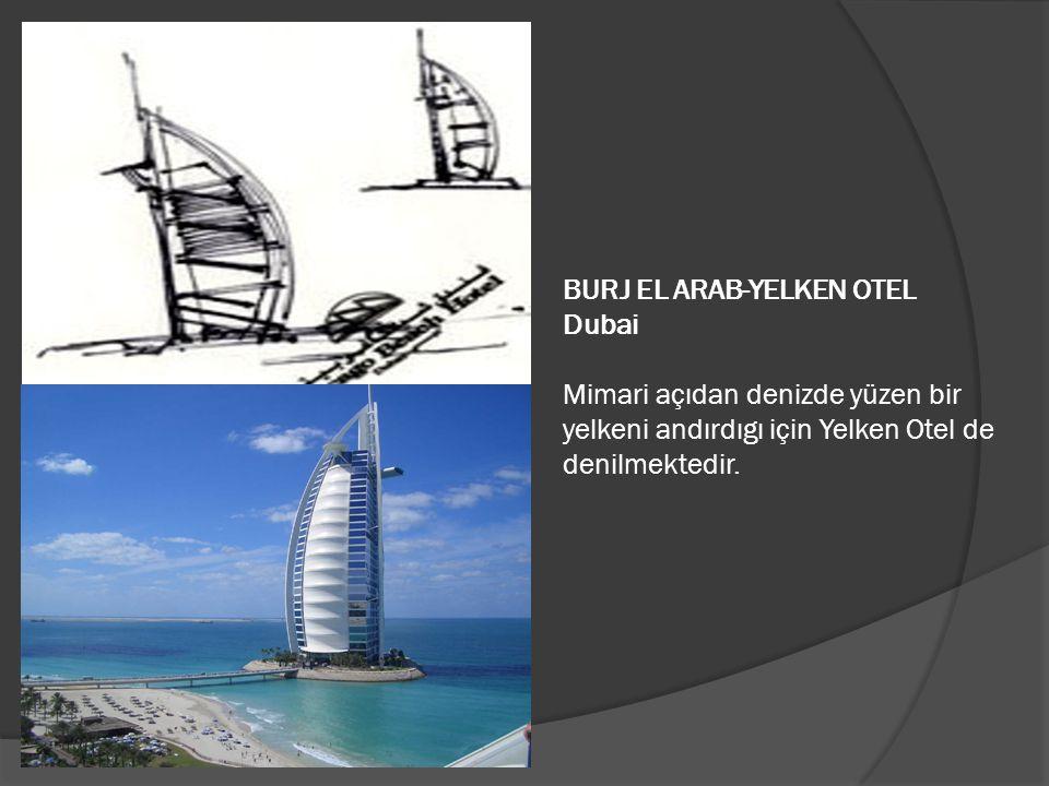 BURJ EL ARAB-YELKEN OTEL Dubai Mimari açıdan denizde yüzen bir yelkeni andırdıgı için Yelken Otel de denilmektedir.