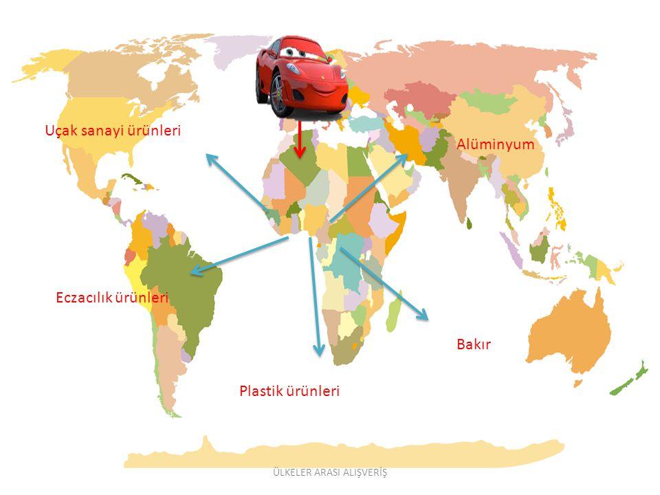 Uçak sanayi ürünleri Eczacılık ürünleri Plastik ürünleri Bakır Alüminyum ÜLKELER ARASI ALIŞVERİŞ
