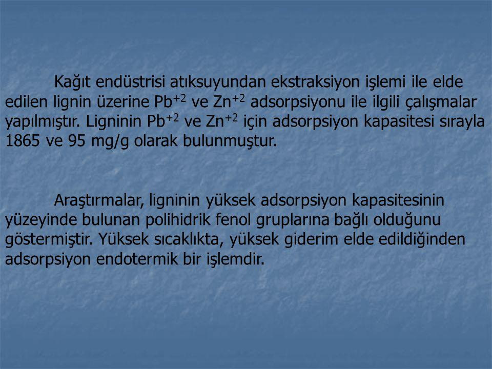 Kağıt endüstrisi atıksuyundan ekstraksiyon işlemi ile elde edilen lignin üzerine Pb +2 ve Zn +2 adsorpsiyonu ile ilgili çalışmalar yapılmıştır.