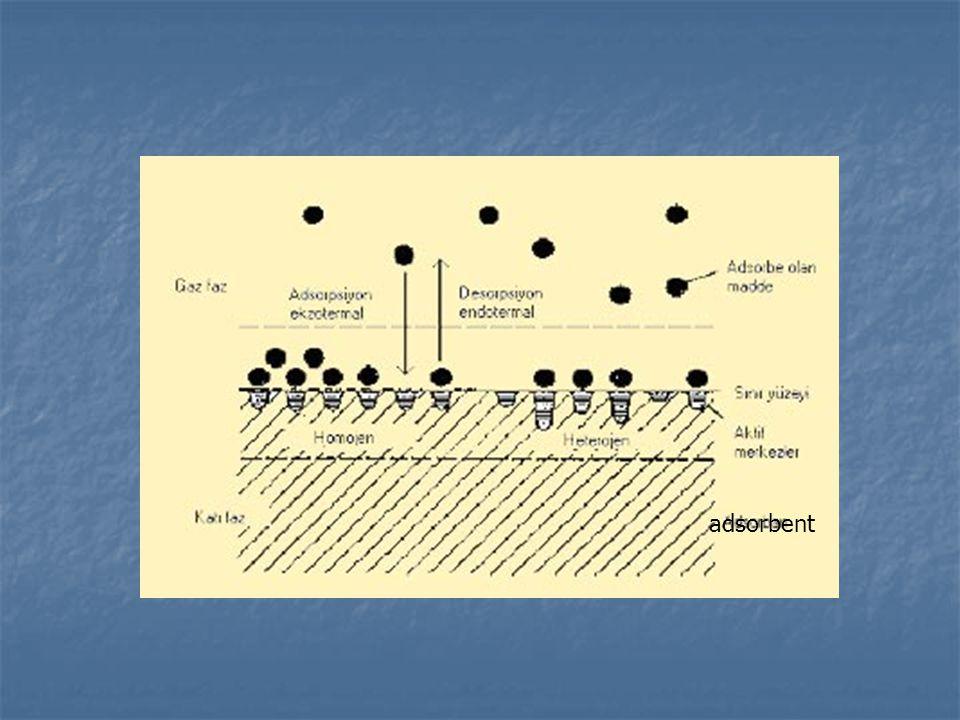 Aktif Karbon'un Genel Özellikleri Aktif karbon, büyük kristal formu ve oldukça geniş iç gözenek yapısı ile karbonlu adsorbentler ailesini tanımlamada kullanılan genel bir terimdir.
