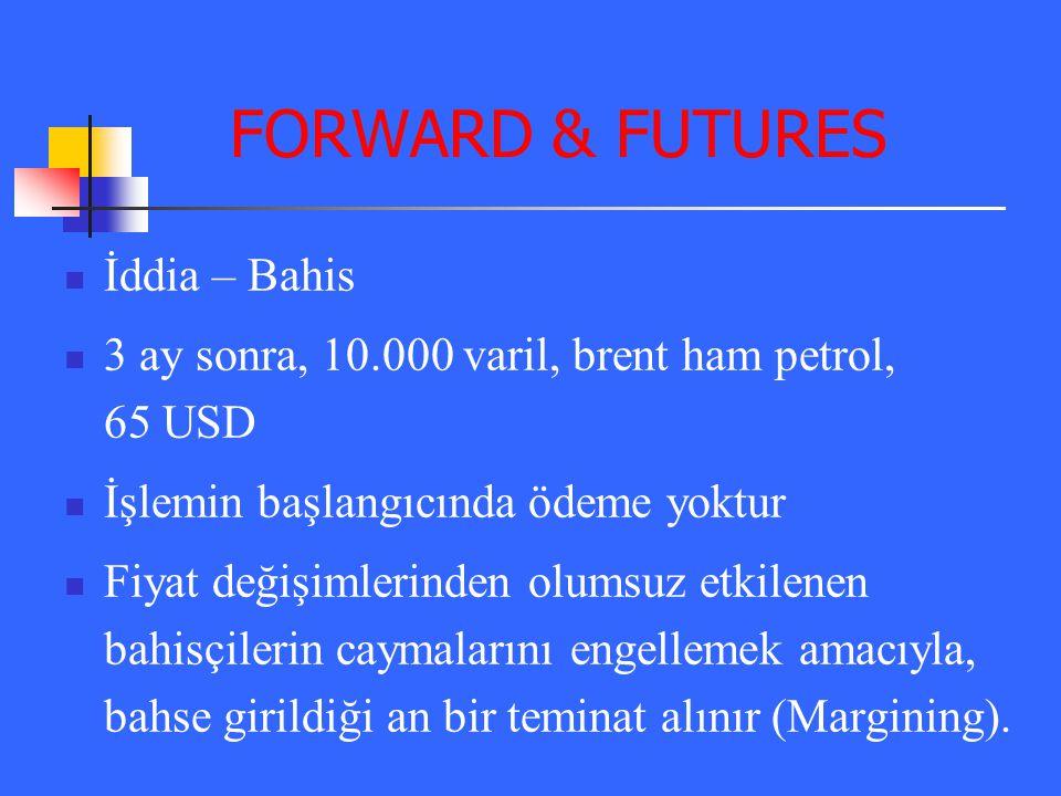 FORWARD & FUTURES İddia – Bahis 3 ay sonra, 10.000 varil, brent ham petrol, 65 USD İşlemin başlangıcında ödeme yoktur Fiyat değişimlerinden olumsuz et