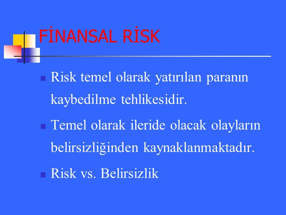 FİNANSAL RİSK Risk temel olarak yatırılan paranın kaybedilme tehlikesidir. Temel olarak ileride olacak olayların belirsizliğinden kaynaklanmaktadır. R