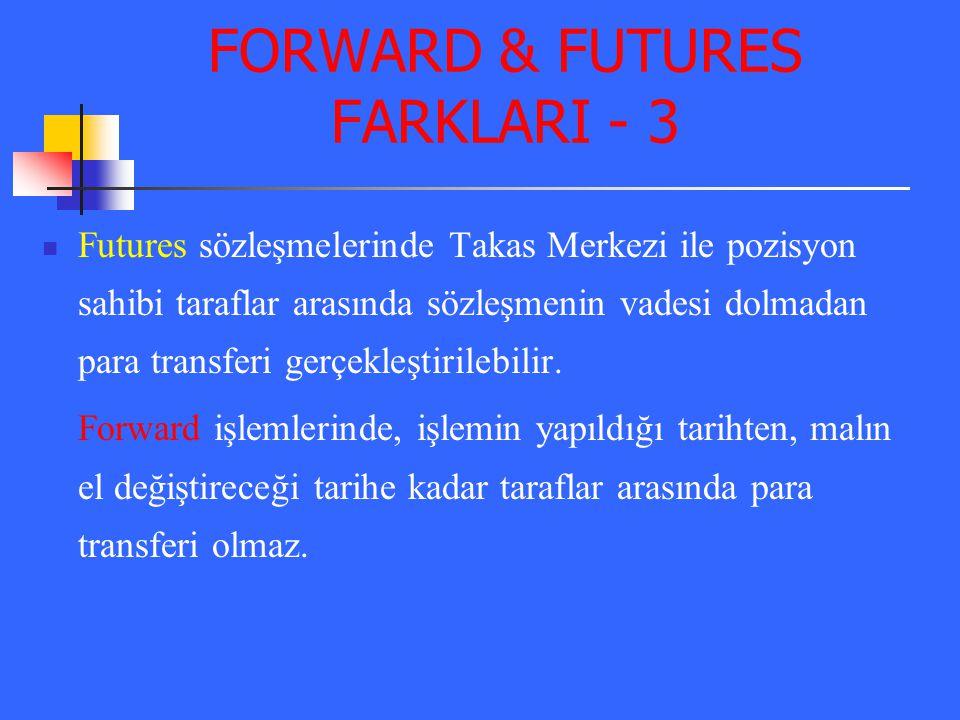 FORWARD & FUTURES FARKLARI - 3 Futures sözleşmelerinde Takas Merkezi ile pozisyon sahibi taraflar arasında sözleşmenin vadesi dolmadan para transferi