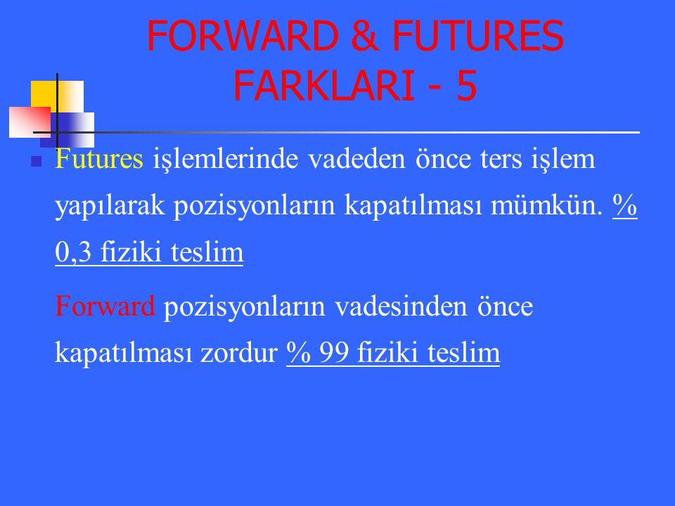FORWARD & FUTURES FARKLARI - 5 Futures işlemlerinde vadeden önce ters işlem yapılarak pozisyonların kapatılması mümkün. % 0,3 fiziki teslim Forward po