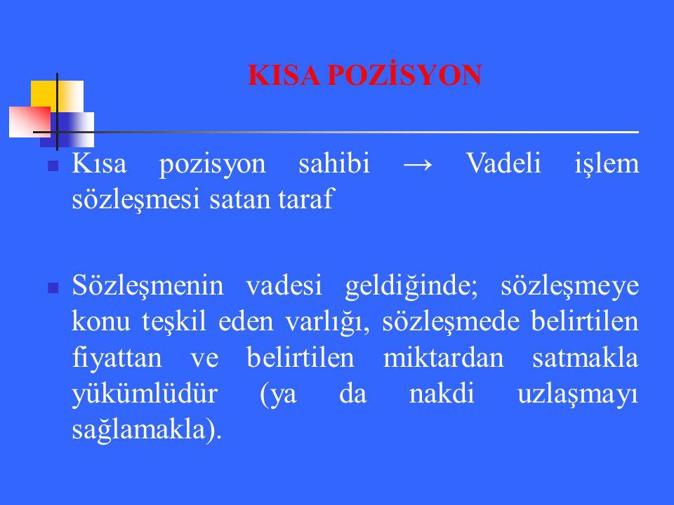 Kısa pozisyon sahibi → Vadeli işlem sözleşmesi satan taraf Sözleşmenin vadesi geldiğinde; sözleşmeye konu teşkil eden varlığı, sözleşmede belirtilen f