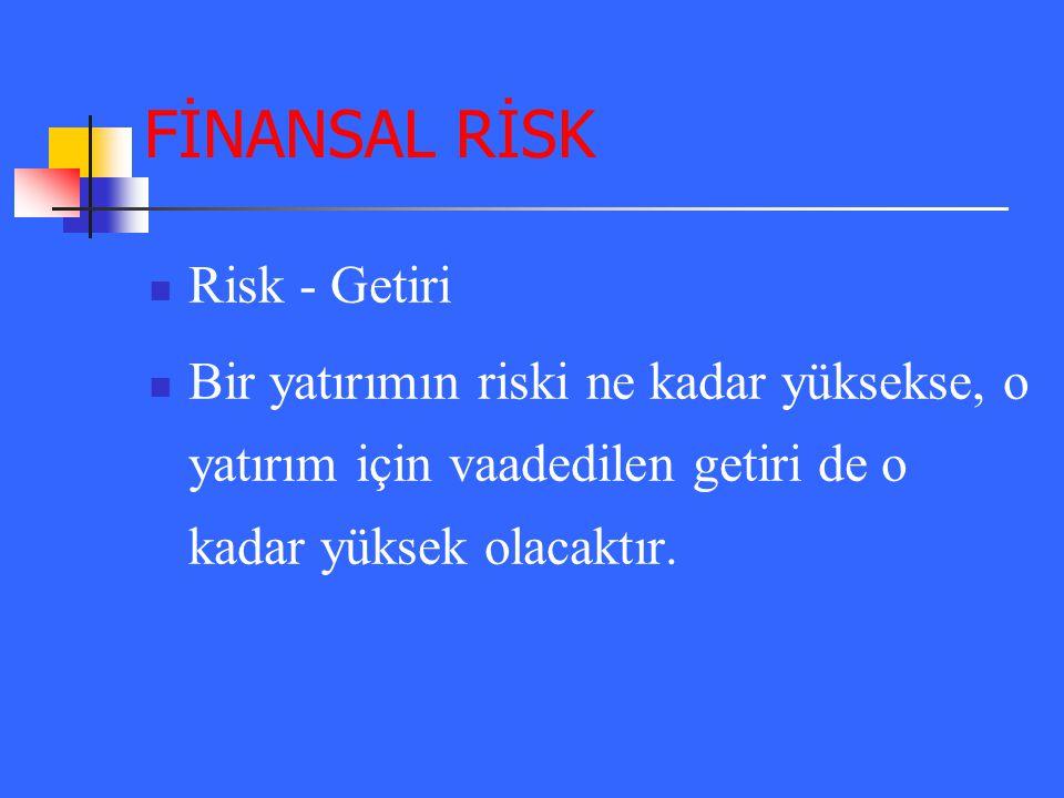 FİNANSAL RİSK Risk - Getiri Bir yatırımın riski ne kadar yüksekse, o yatırım için vaadedilen getiri de o kadar yüksek olacaktır.