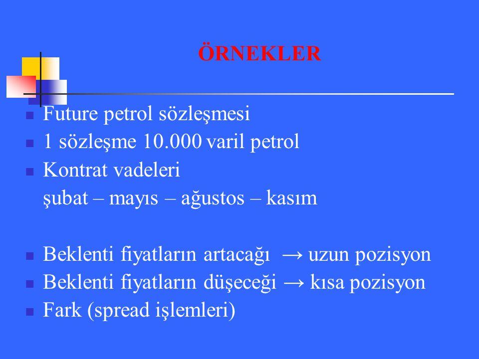 Future petrol sözleşmesi 1 sözleşme 10.000 varil petrol Kontrat vadeleri şubat – mayıs – ağustos – kasım Beklenti fiyatların artacağı → uzun pozisyon