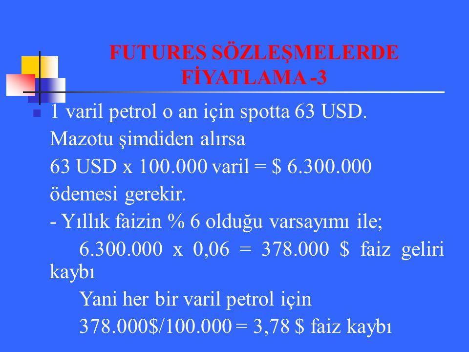1 varil petrol o an için spotta 63 USD. Mazotu şimdiden alırsa 63 USD x 100.000 varil = $ 6.300.000 ödemesi gerekir. - Yıllık faizin % 6 olduğu varsay
