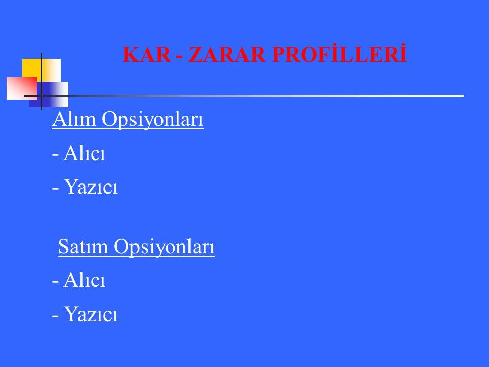 Alım Opsiyonları - Alıcı - Yazıcı Satım Opsiyonları - Alıcı - Yazıcı KAR - ZARAR PROFİLLERİ