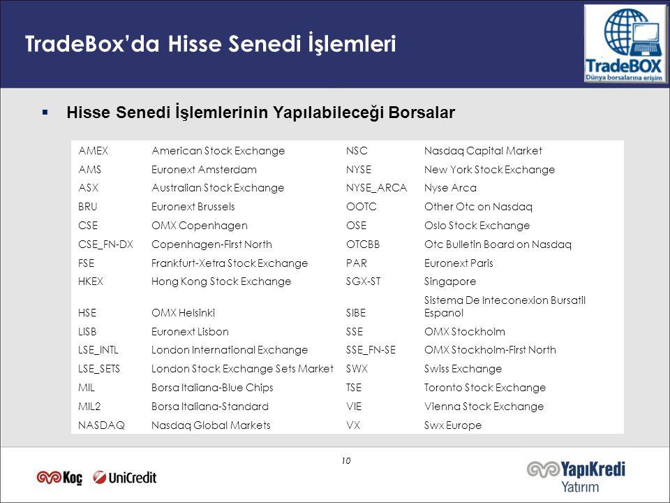 10 TradeBox'da Hisse Senedi İşlemleri  Hisse Senedi İşlemlerinin Yapılabileceği Borsalar AMEXAmerican Stock ExchangeNSCNasdaq Capital Market AMSEuron