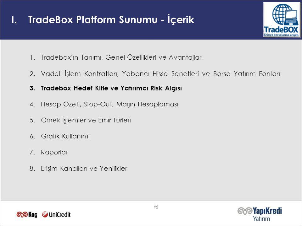 12 I.TradeBox Platform Sunumu - İçerik 1.Tradebox'ın Tanımı, Genel Özellikleri ve Avantajları 2.Vadeli İşlem Kontratları, Yabancı Hisse Senetleri ve B