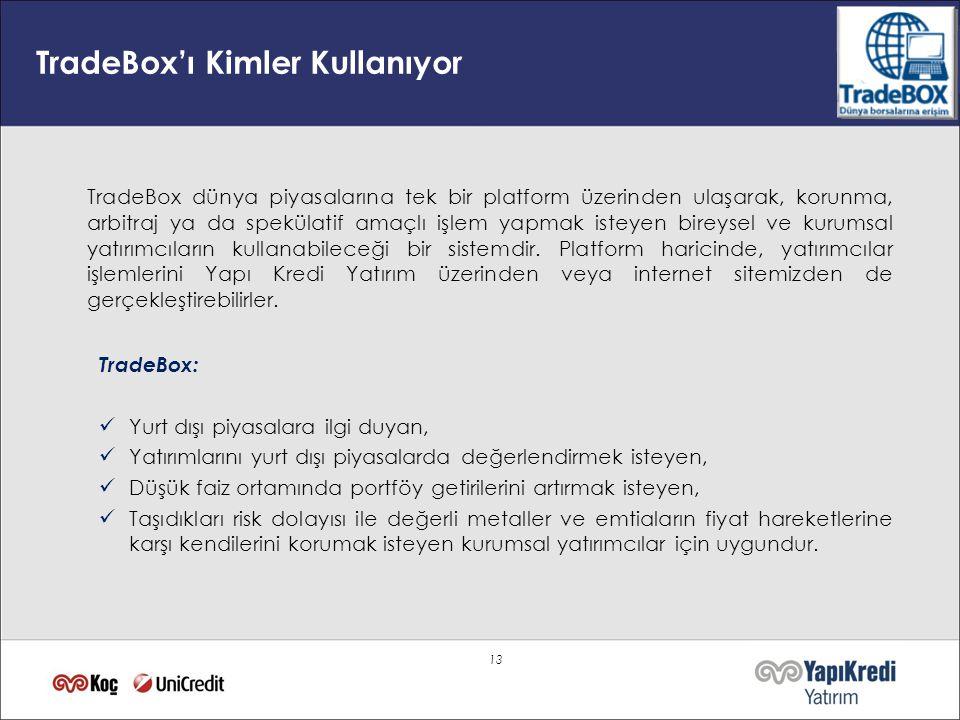 13 TradeBox'ı Kimler Kullanıyor TradeBox dünya piyasalarına tek bir platform üzerinden ulaşarak, korunma, arbitraj ya da spekülatif amaçlı işlem yapma