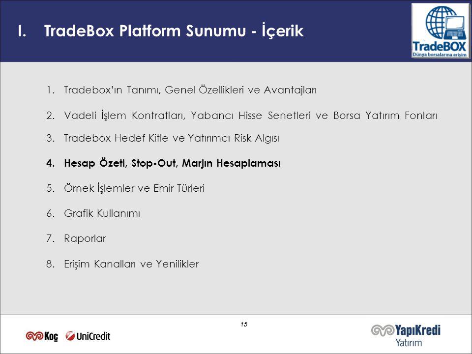 15 I.TradeBox Platform Sunumu - İçerik 1.Tradebox'ın Tanımı, Genel Özellikleri ve Avantajları 2.Vadeli İşlem Kontratları, Yabancı Hisse Senetleri ve B