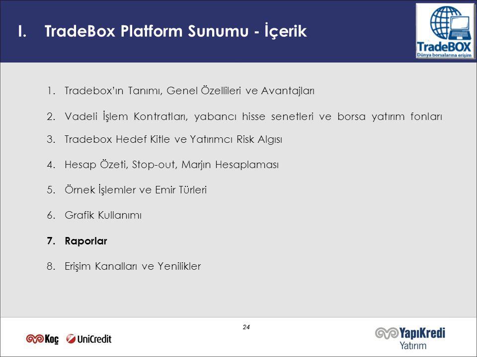 24 I.TradeBox Platform Sunumu - İçerik 1.Tradebox'ın Tanımı, Genel Özellileri ve Avantajları 2.Vadeli İşlem Kontratları, yabancı hisse senetleri ve bo