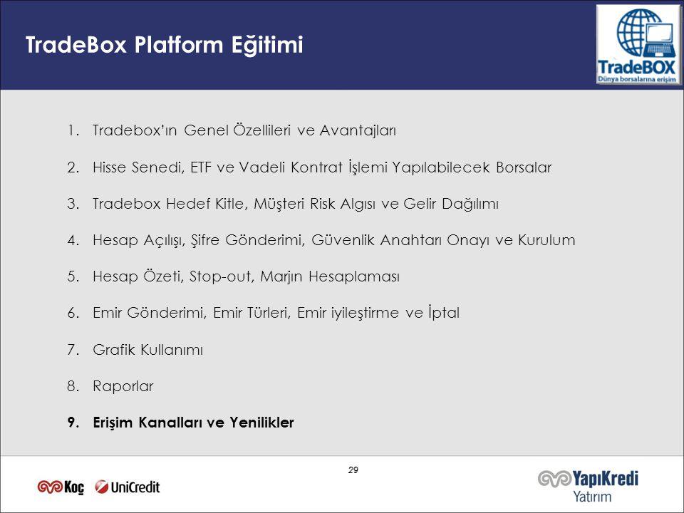 29 TradeBox Platform Eğitimi 1.Tradebox'ın Genel Özellileri ve Avantajları 2.Hisse Senedi, ETF ve Vadeli Kontrat İşlemi Yapılabilecek Borsalar 3.Trade